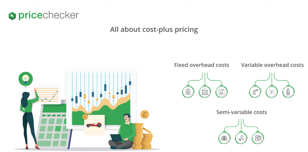 cost-plus-pricing
